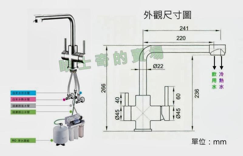 High Flow Kitchen Faucet Aerator Farmer Sink 無鉛進口 Kfk3001 全不鏽鋼304 三用ro逆滲透廚房龍頭流理台龍頭逆滲透 安裝教學影片