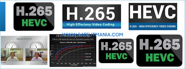 Apa itu H.265 Codec? Dan Apa Kelebihan H.265 Dibandingkan H.264?