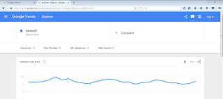 Solusi mengatasi web blank dengan membuka url google trends us