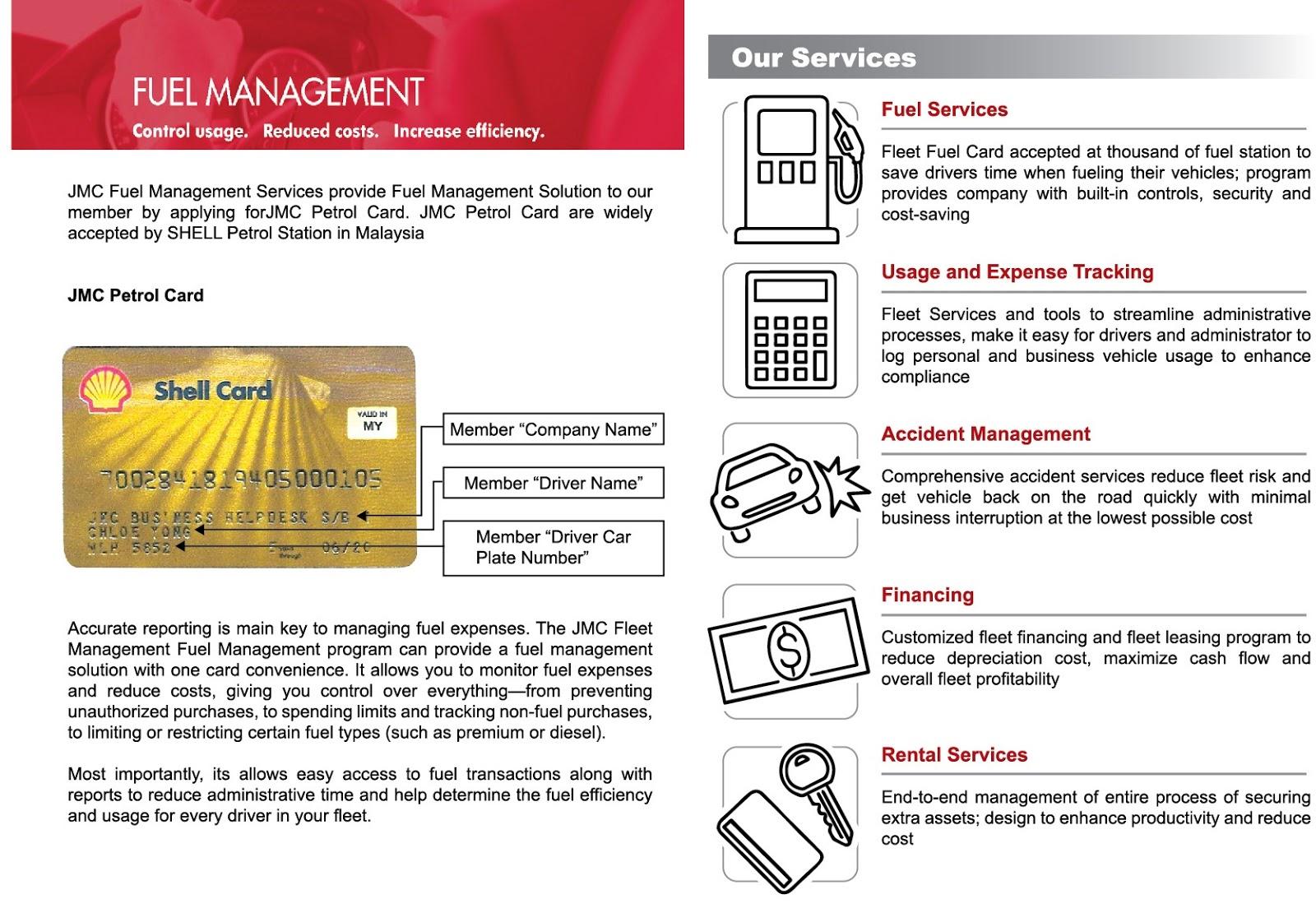 PETROL CARD MANAGEMENT SERVICE: PETROL CARD MANAGEMENT SERVICE