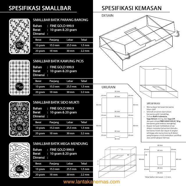 Spesifikasi Kemasan Emas Antam Motif Batik