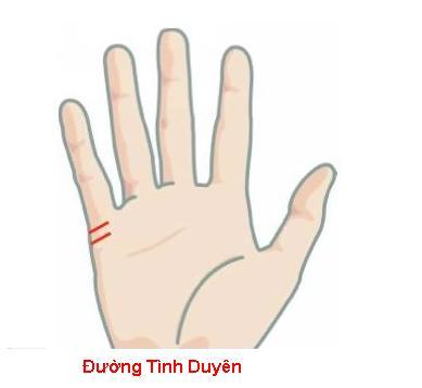 Duong Tinh Duyen