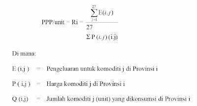 Indeks Purchasing Power Parity atau Paritas Daya Beli (PPP)