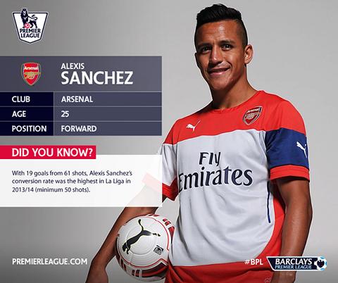 Alexis Sanchez khi mới chuyển sang Arsenal