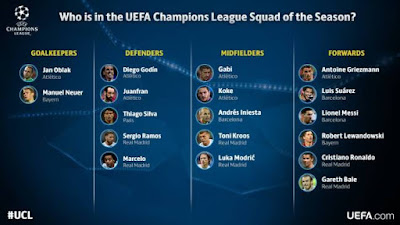 IDEAL TEAM UEFA CHAMPIONS LEAGUE SEASON 2015-2016
