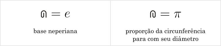 Símbolos propostos por Benjamin Peirce para designar pi e o número e em Mathematical Monthly