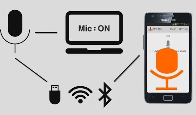 Cara Menjadikan Smartphone Android Sebagai Microfon PC