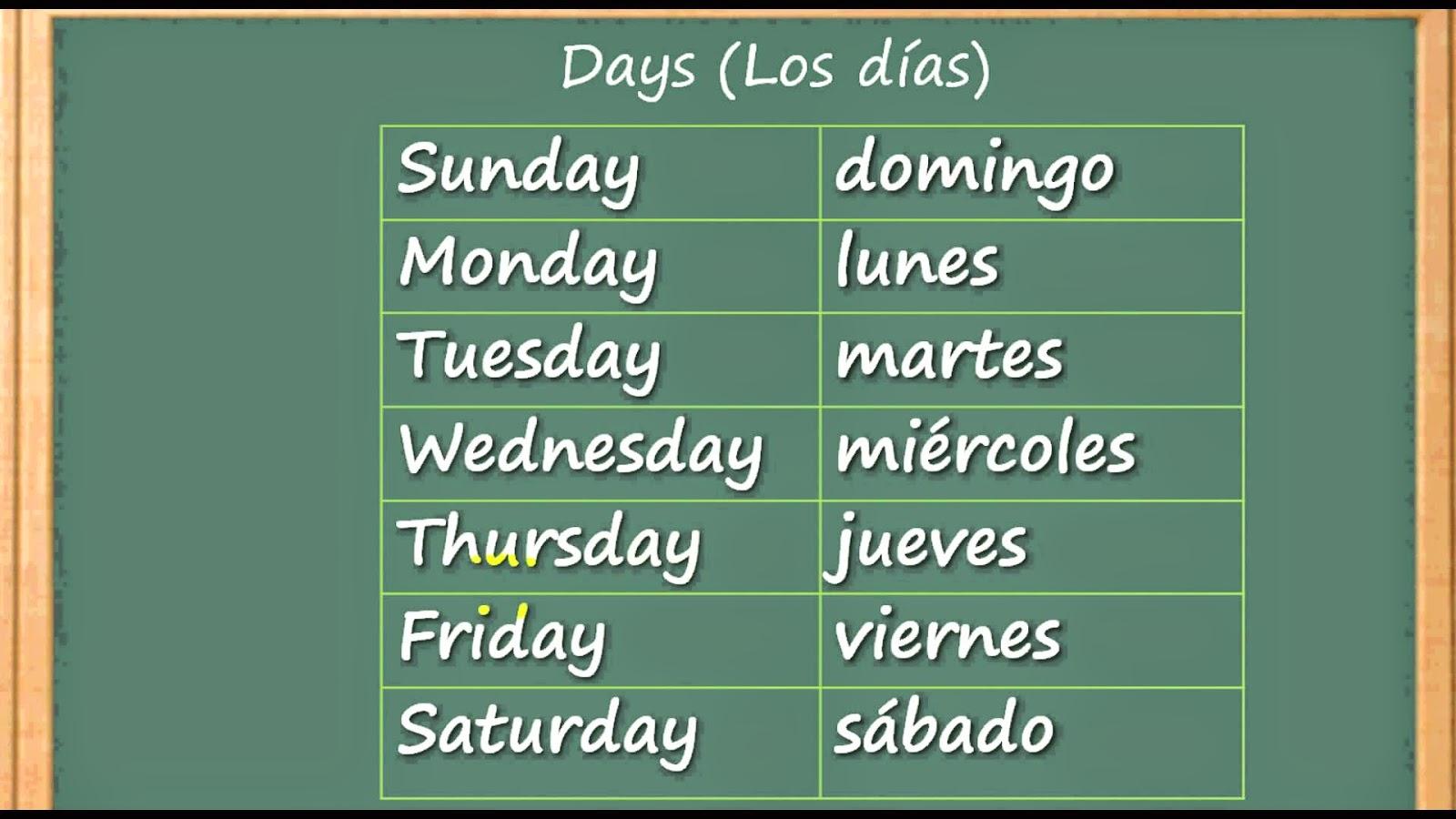 Días De La Semana En Ingles Aprendo Inglés