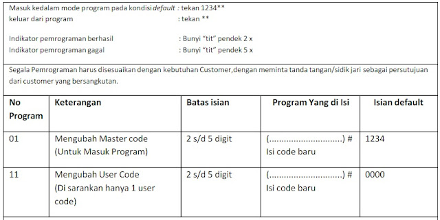 Cara Setting Program Alarm Albox Lengkap