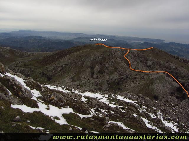 Camino del Mirueñu a Peñalichar