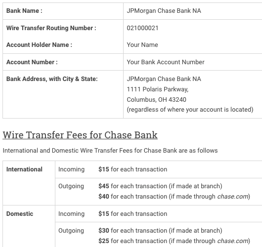 Chase Bank Wire Transfer 2017, 2018