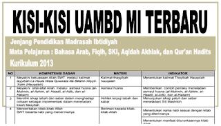 Kisi-Kisi UAMBD MI (Madrasah Ibtidiyah) Tahun 2019