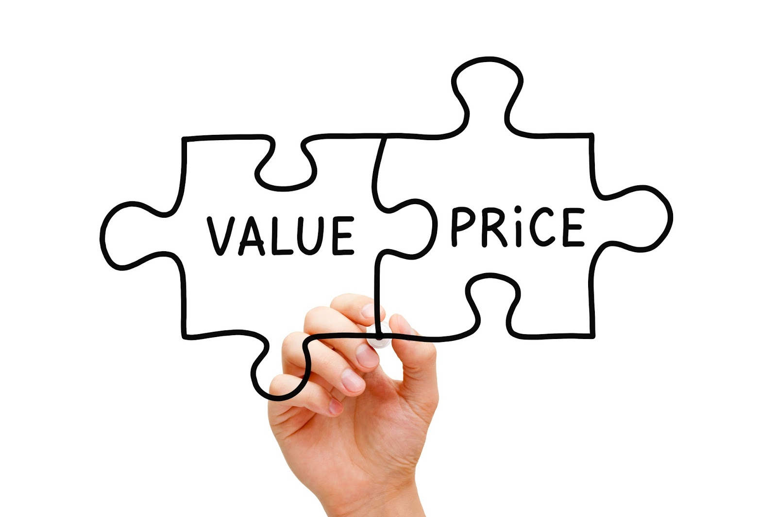 The Fairpay Zone Value Based Pricing Is Transforming B2b