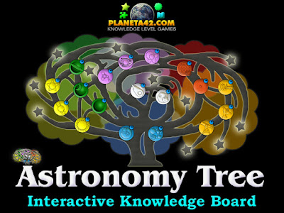 Astronomy Topics Tree Game Picture
