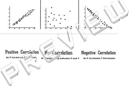 The Math Magazine: 3 Types of Scatter Plots Graphs of