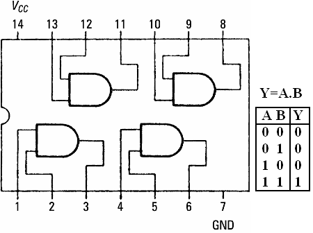 Tech Lab: Experiment 9: Verification of Basic Logic Gates