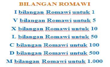 Soal Matematika SD : Mengenal Bilangan Romawi dengan Bilangan Cacah dan Pembahasannya