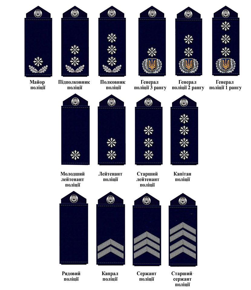 Поліція знаки розрізнення