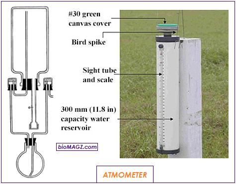 Gambar atmometer, fungsi dan pengertian atmometer