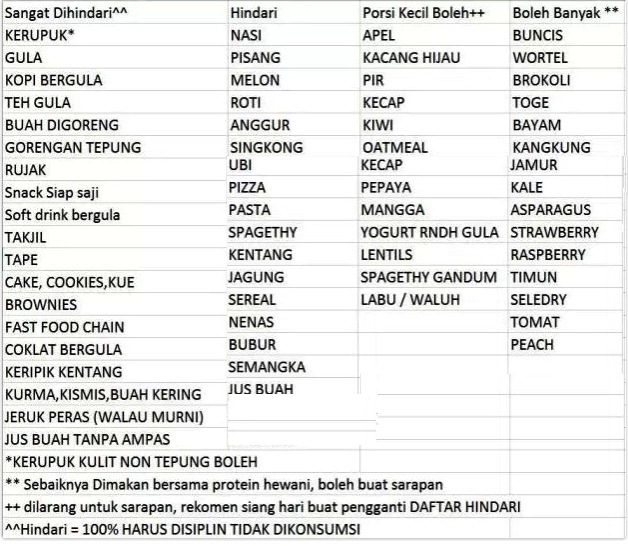 Cara Diet Debm Untuk Pemula Brad Erva Doce Info