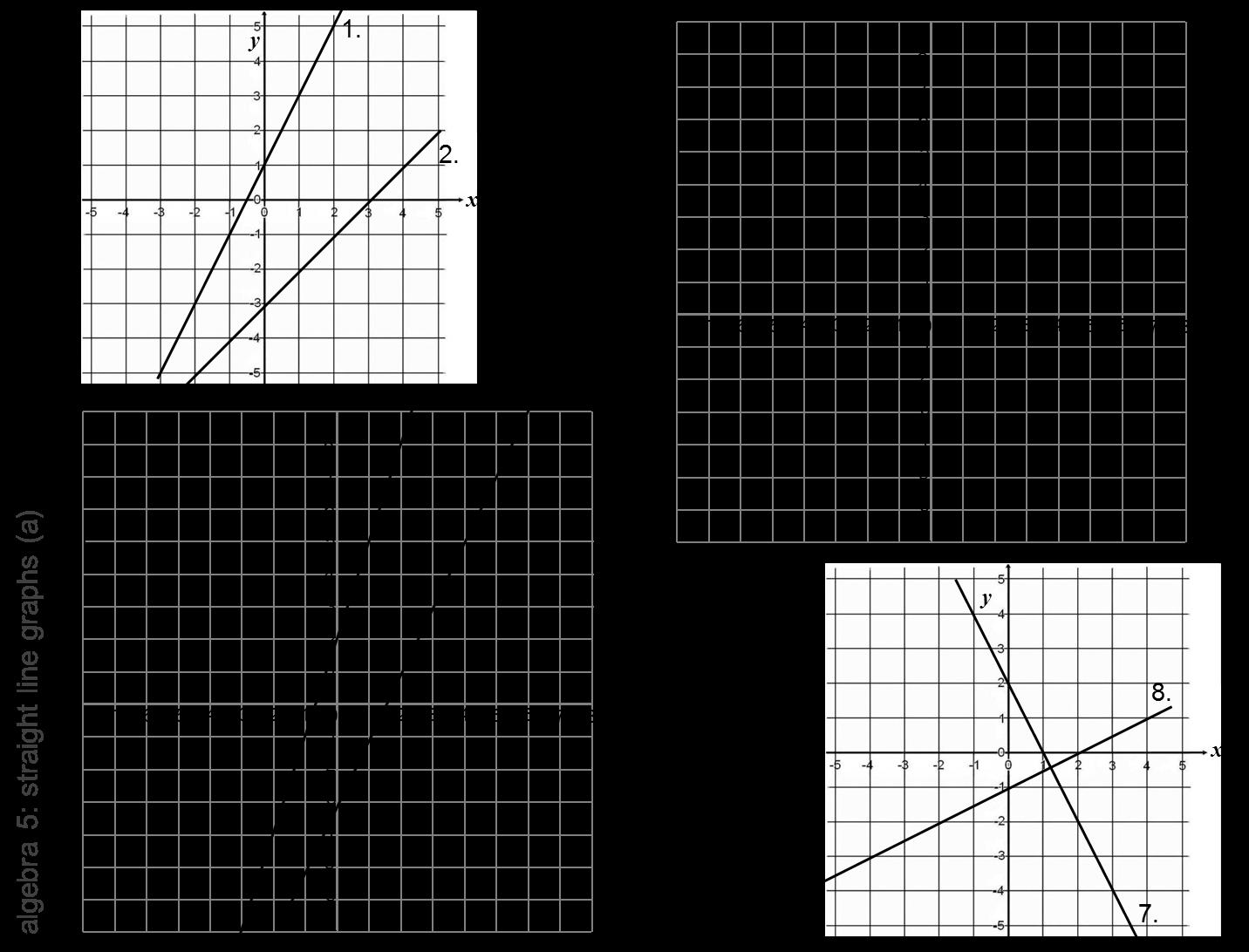 MEDIAN practice and quiz questions: algebra grade C (ii)