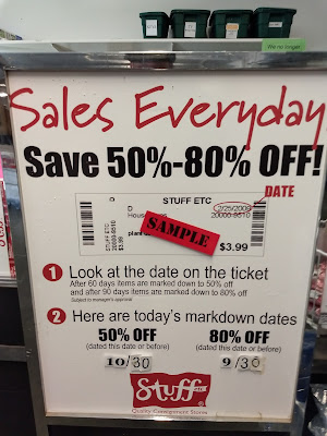 Price Markdown Schedule at the Consignment Store