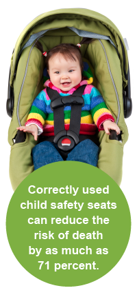 Prince George\'s County Fire/EMS Department: PGFD Child Safety Seat ...