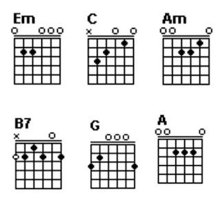 Chord Em, C, Am, B7, G dan A