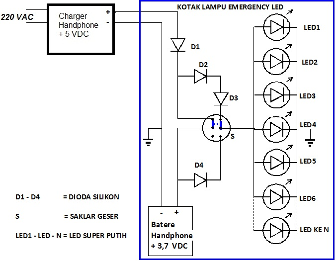 Gambar Wiring Diagram Lampu Kepala