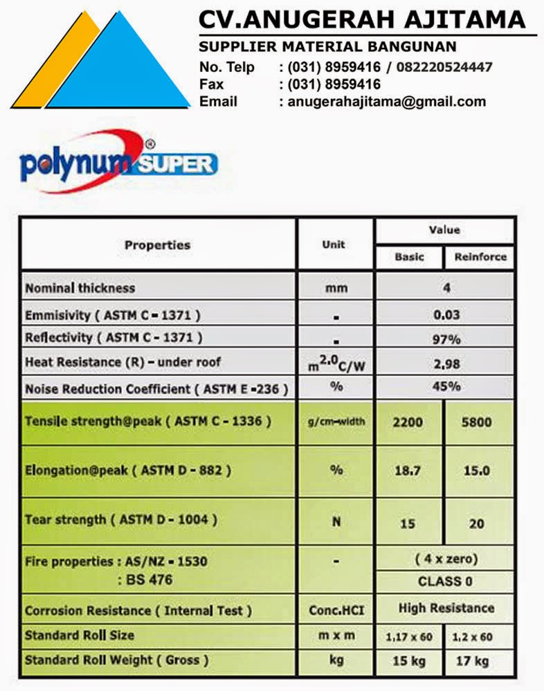 SPESIFIKASI INSULATION POLYNUM SUPER