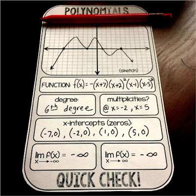 sketching polynomials quick check sheet