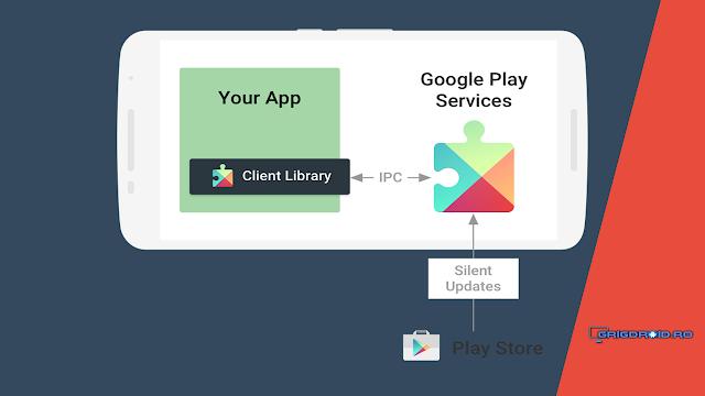 Cum activezi și cum dezactivezi actualizarea automată a aplicațiilor în Magazinul Play