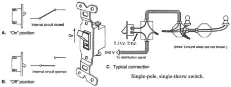 Light Switch Connection Diagram also On Off Diagram also Forum posts in addition Wiring Diagram Two Switches One Power Source besides Kitchen Plumbing Systems. on wiring diagram for two switches to one light