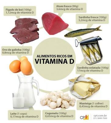 Vitamina D e a prática de esportes - Veja como ela pode ajudar