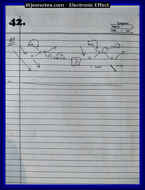 Electronic Effect Notes IITJEE12