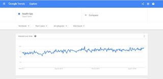 google trends health tips
