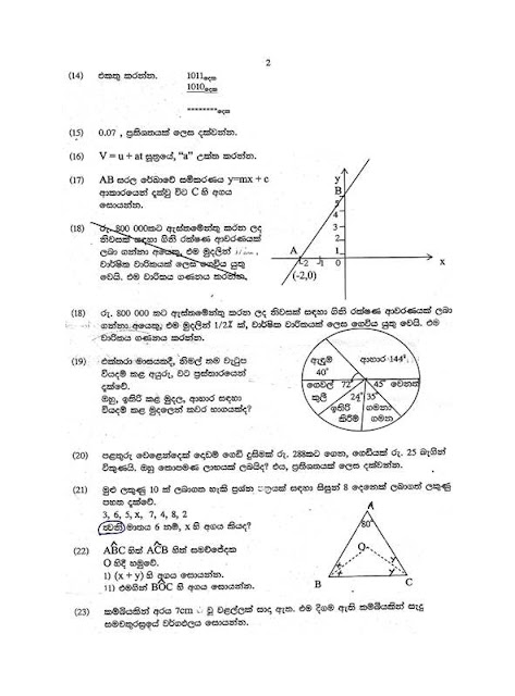 mathematics grade 10 question papers