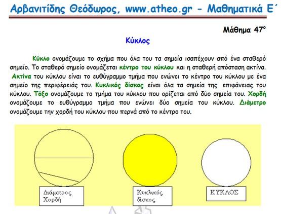 http://atheo.gr/yliko/math/e/47.pdf