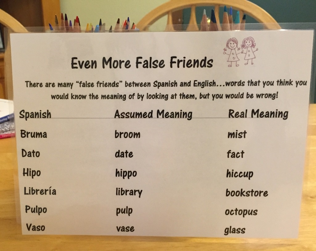 Debbies Spanish Learning False Cognates In Language Learning