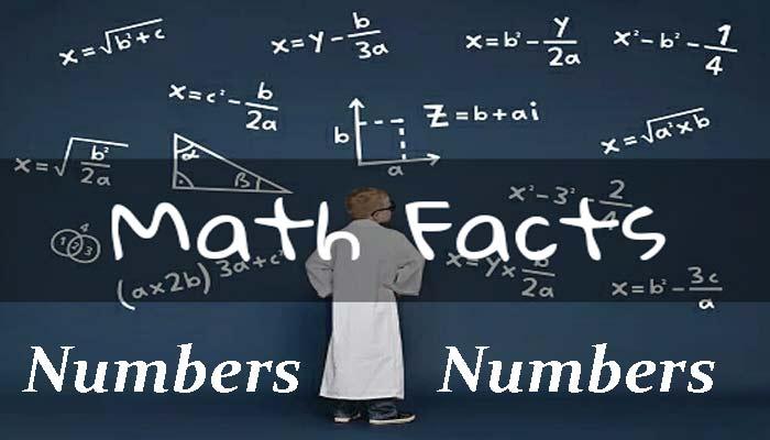 संख्या (Sankhya) किसे कहते है या संख्या (numbers) क्या होती है?