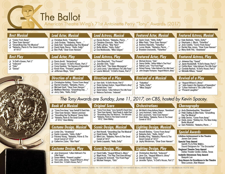 Showthread additionally Fandangos Printable Oscar Ballot 748790 moreover Academy Awards Ballot Printable together with 832711 besides One Page Printable Ballot For Oscars 2015. on golden globe nominations 2017 printable