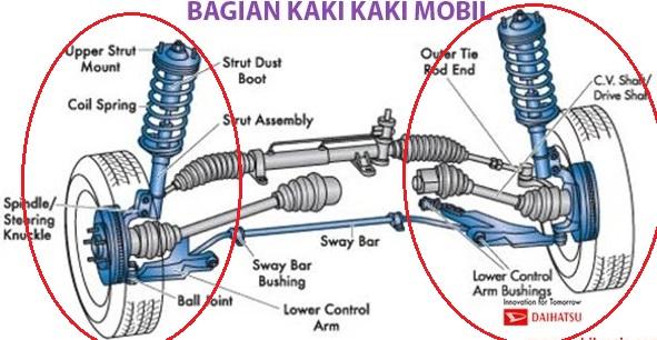 service, kaki, mobil, shockbreaker, roda, rem, join, setir, PS