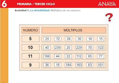 http://www.ceiploreto.es/sugerencias/A_1/Recursosdidacticos/SEXTO/datos/03_Mates/datos/05_rdi/ud04/1/01.htm