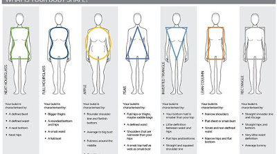 wedding ideas - wedding planning services - body type chart - wedding plannings - bridesmaids dresses - body chart showing different body types - wedding ideas blog by K'Mich