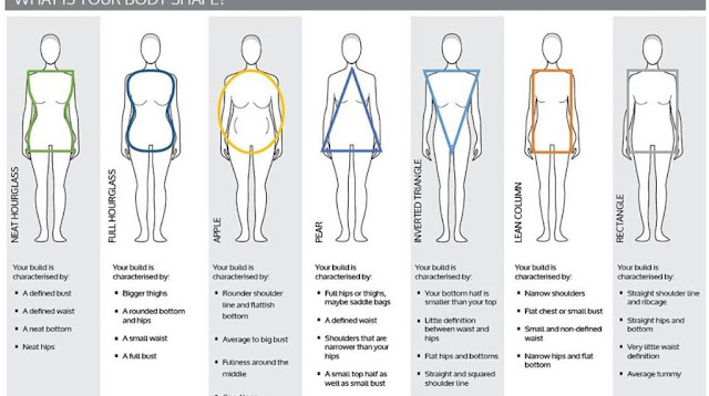 K'Mich Weddings - wedding plannings - bridesmaids dresses - body chart showing different body types