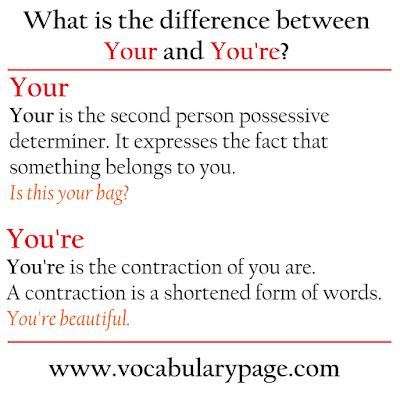 What is the difference between Your and You're?