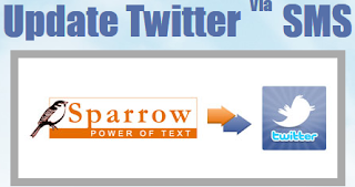 update twitter via sms sparrow sms