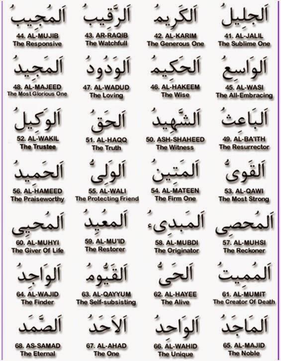 Makna Sifat Allah Al Karim