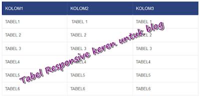 Table Responsive Keren