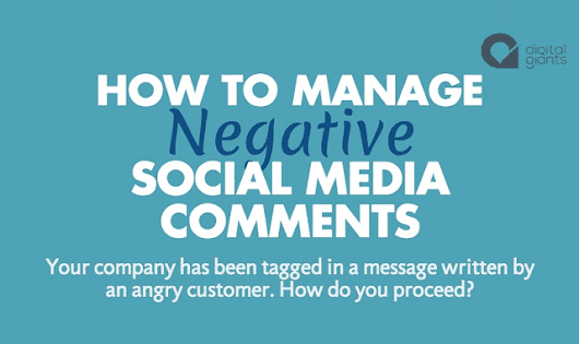 How To Manage Negative Social Media Comments #infographic ~ Visualistan